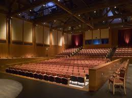 Itzhak Perlman Concert